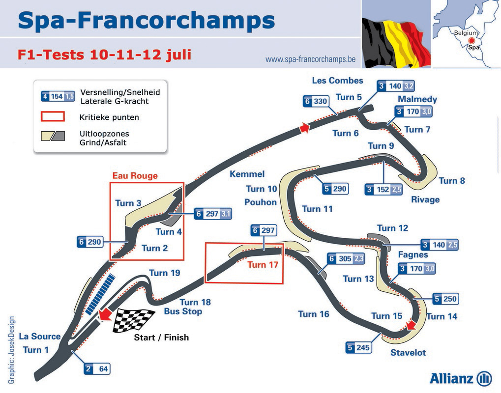 The new Spa-Francorchamps | Marco's Formula 1 Page