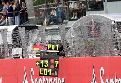 Statistics Italian Grand Prix of 2008