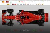 Scuderia Ferrari SF71H